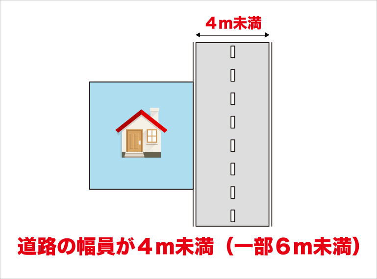 敷地に接する幅員が4m未満の場合の見取り図